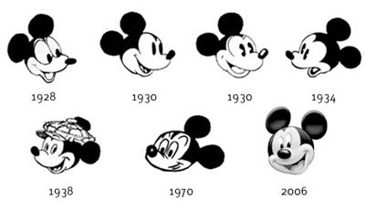 Mickey Mouse evoluce
